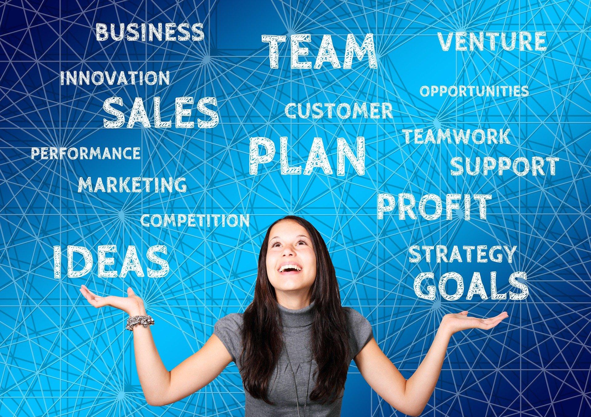 Digital Commerce – Salesforce